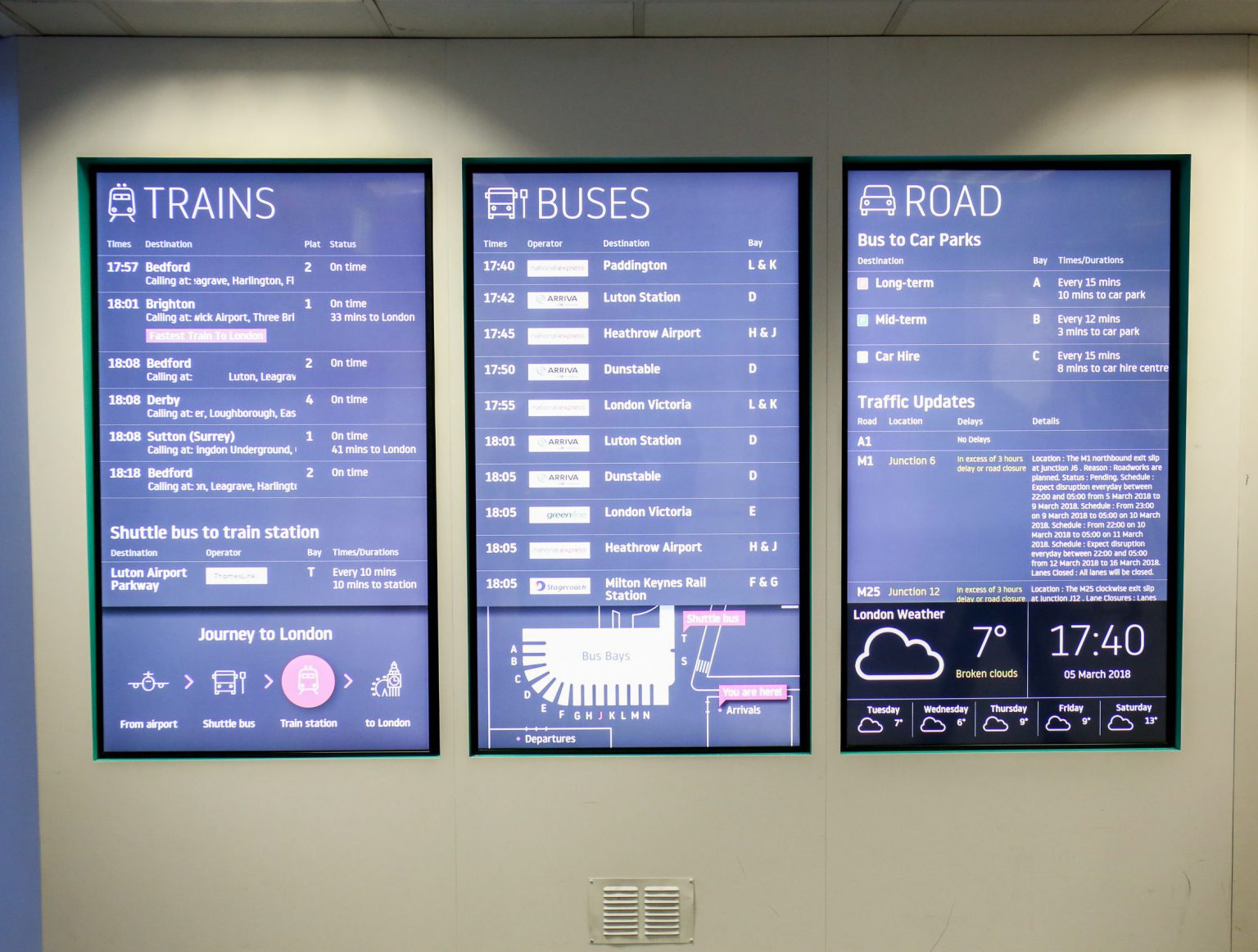 Real-time passenger information screens with travel updates